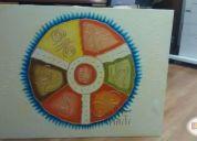 Vendo cuadros pintura haitiana