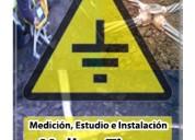 Malla a tierra: mediciones eléctricas e instalación