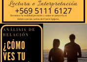 ¿crisis en tu relación de pareja?