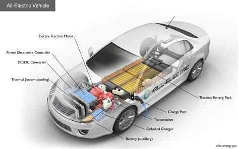 venta de curso para transforma vehiculos bencinero