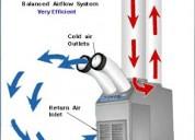 Aire acondicionado y calefacciÓn a domicilio